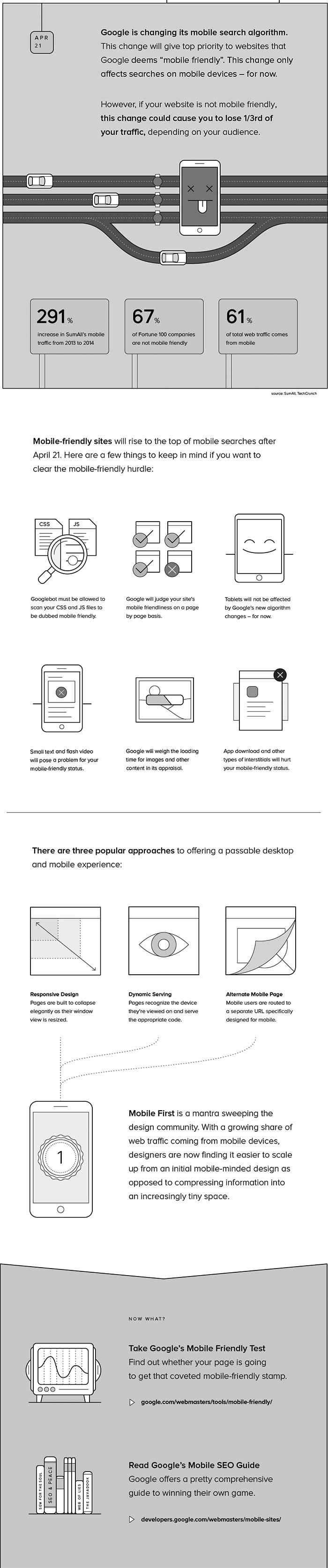 Google Mobile Update April 21 2015
