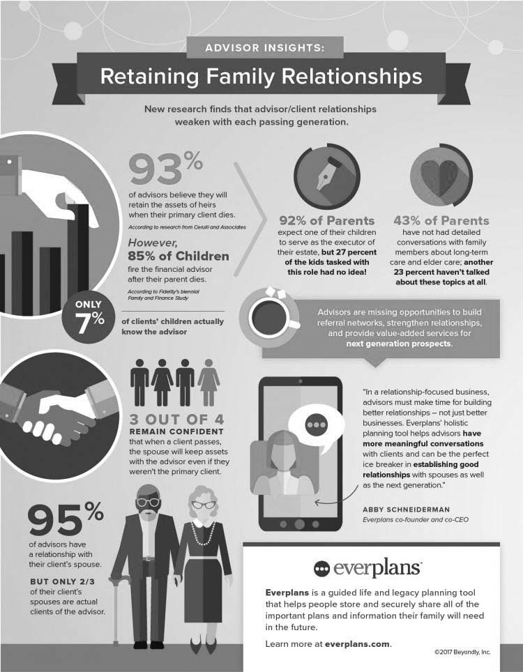 Infographic financial advisor and family marketing